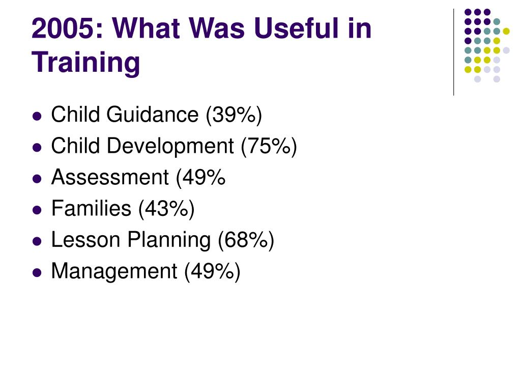 2005: What Was Useful in Training