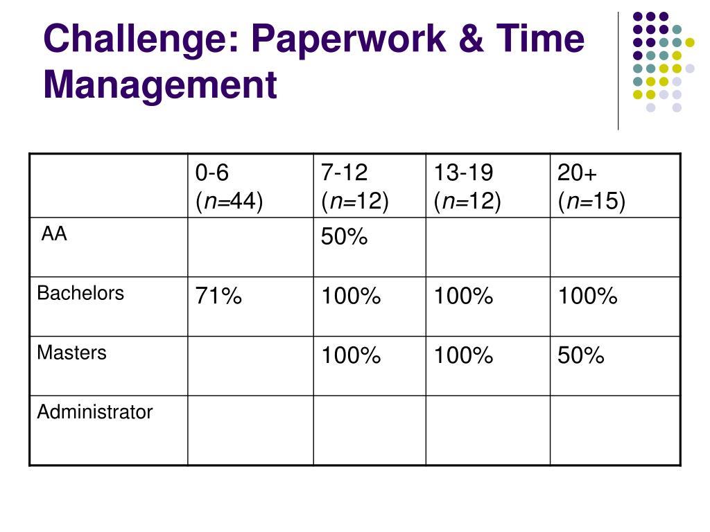 Challenge: Paperwork & Time Management