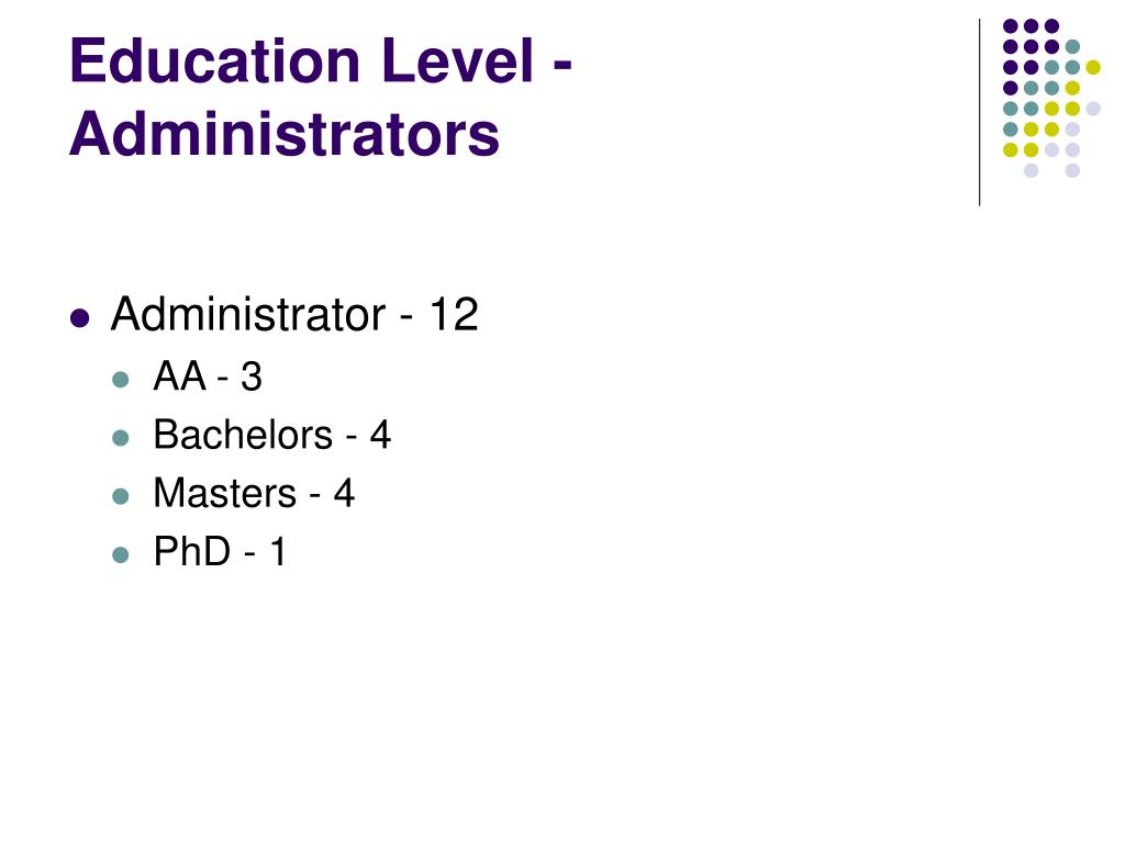 Education Level - Administrators