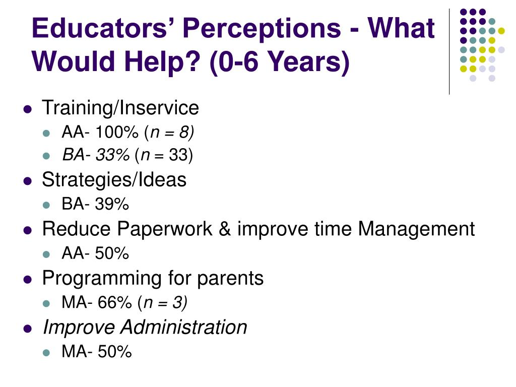 Educators' Perceptions - What Would Help? (0-6 Years)