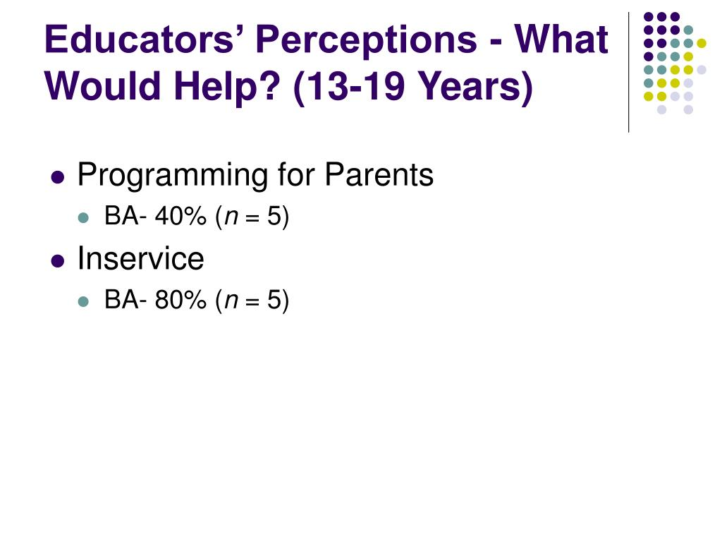 Educators' Perceptions - What Would Help? (13-19 Years)