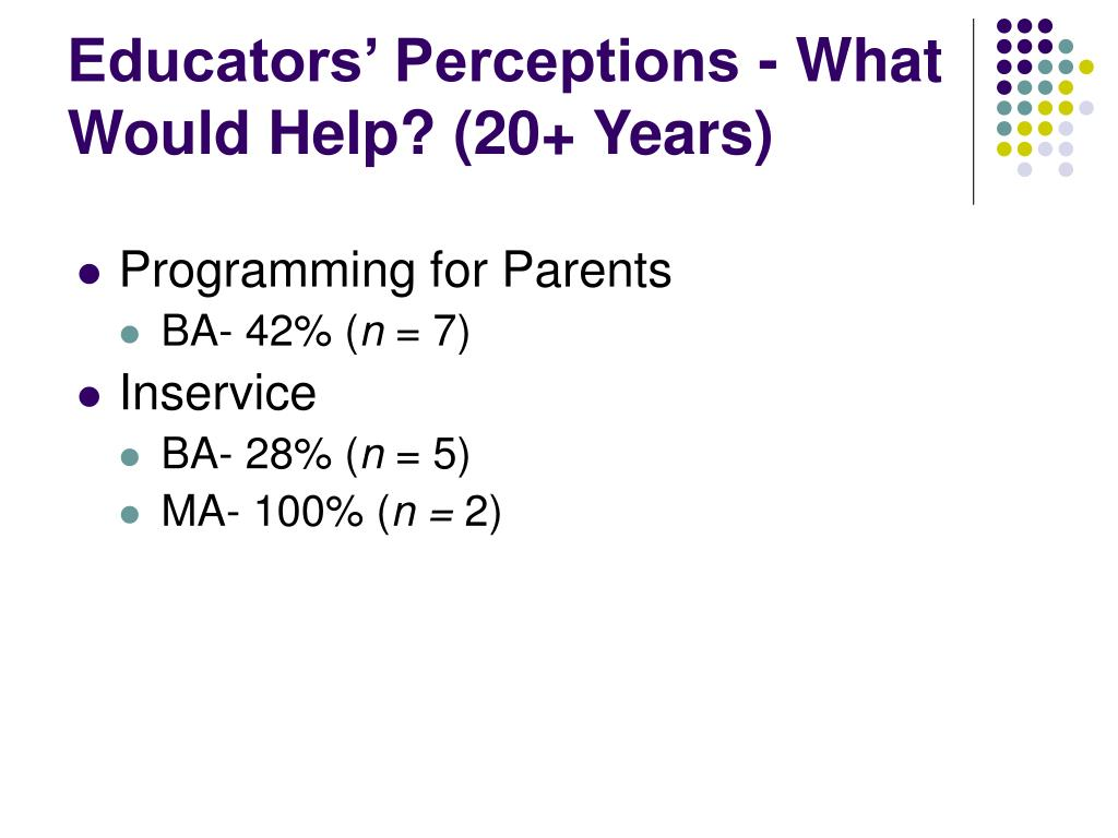 Educators' Perceptions - What Would Help? (20+ Years)