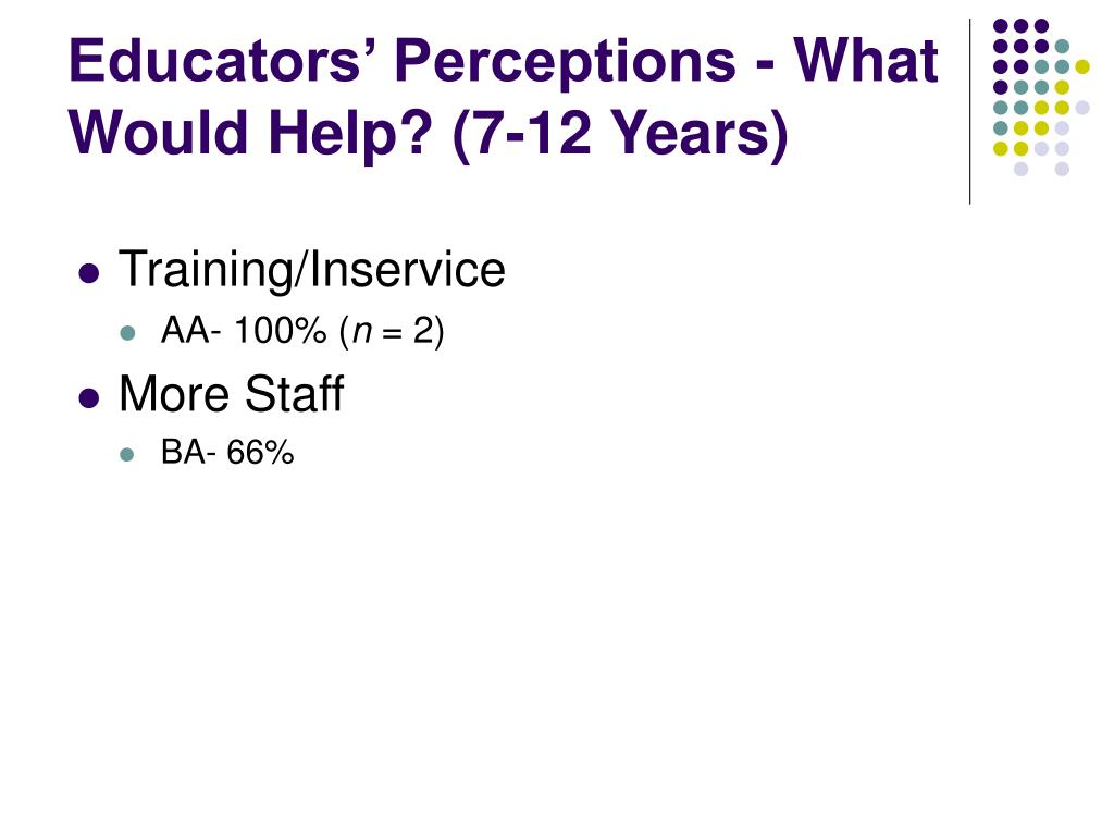 Educators' Perceptions - What Would Help? (7-12 Years)