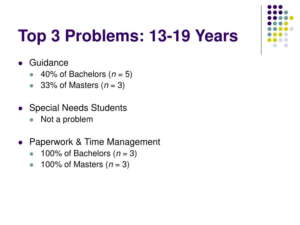 Top 3 Problems: 13-19 Years