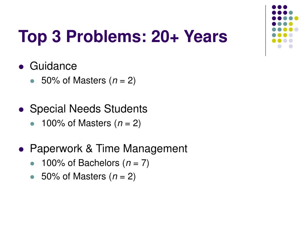 Top 3 Problems: 20+ Years