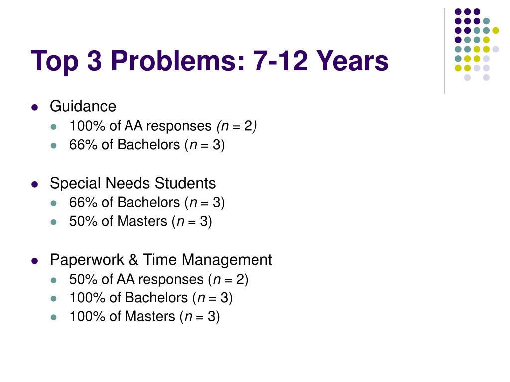 Top 3 Problems: 7-12 Years
