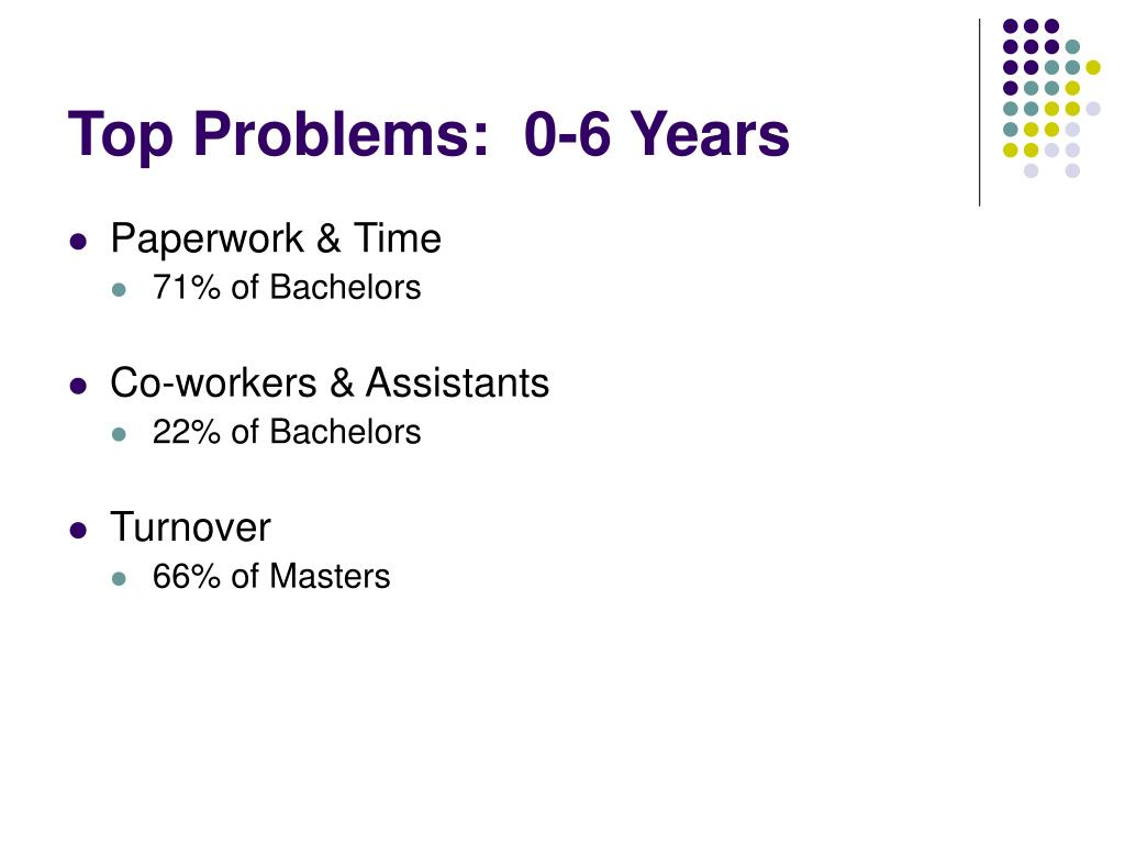 Top Problems:  0-6 Years