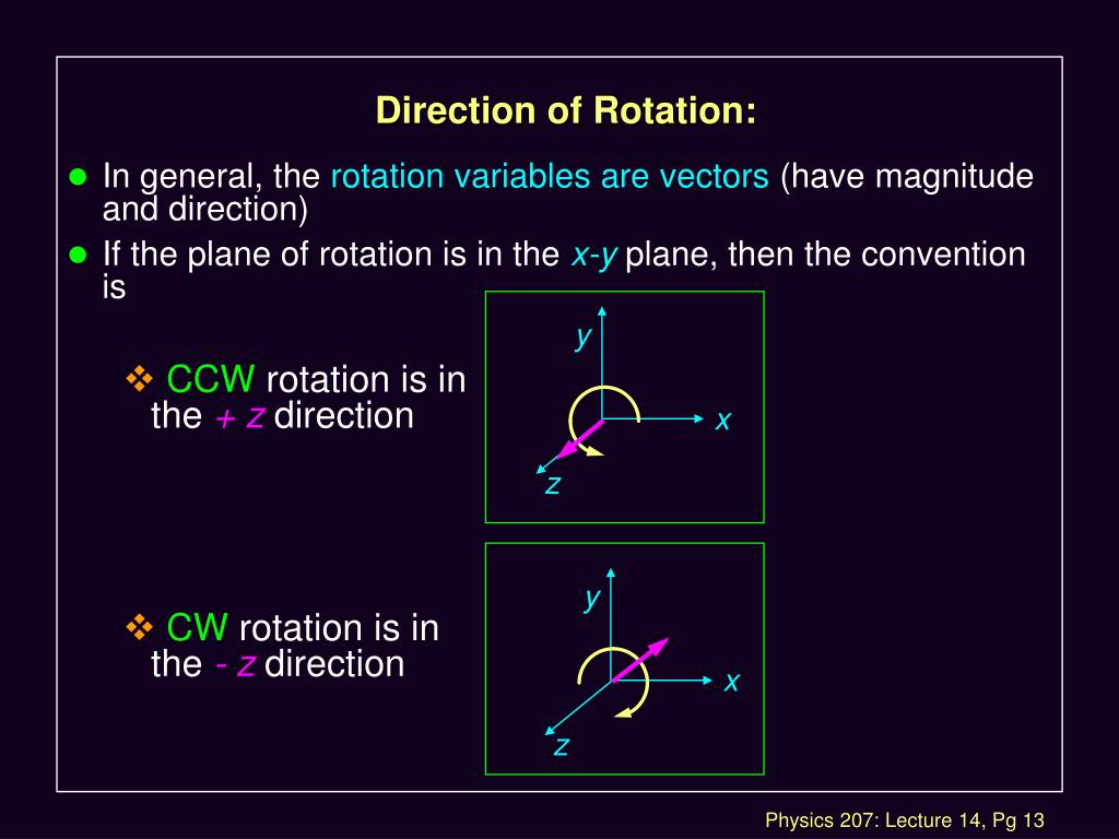 Direction of Rotation:
