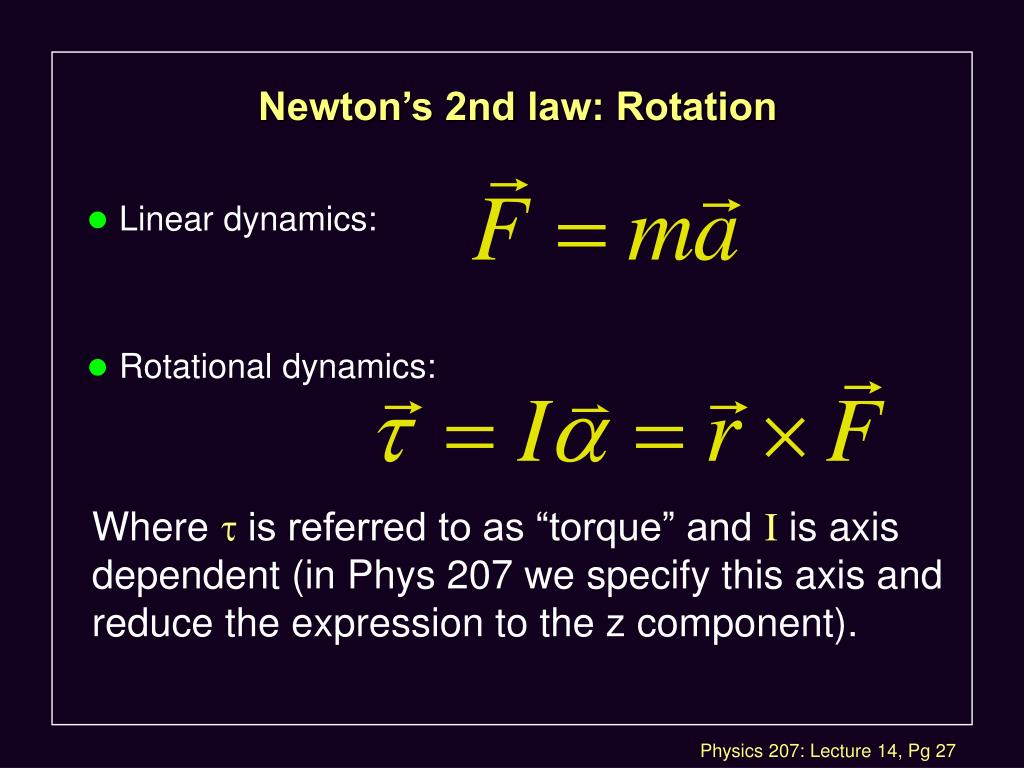 Newton's 2nd law: Rotation