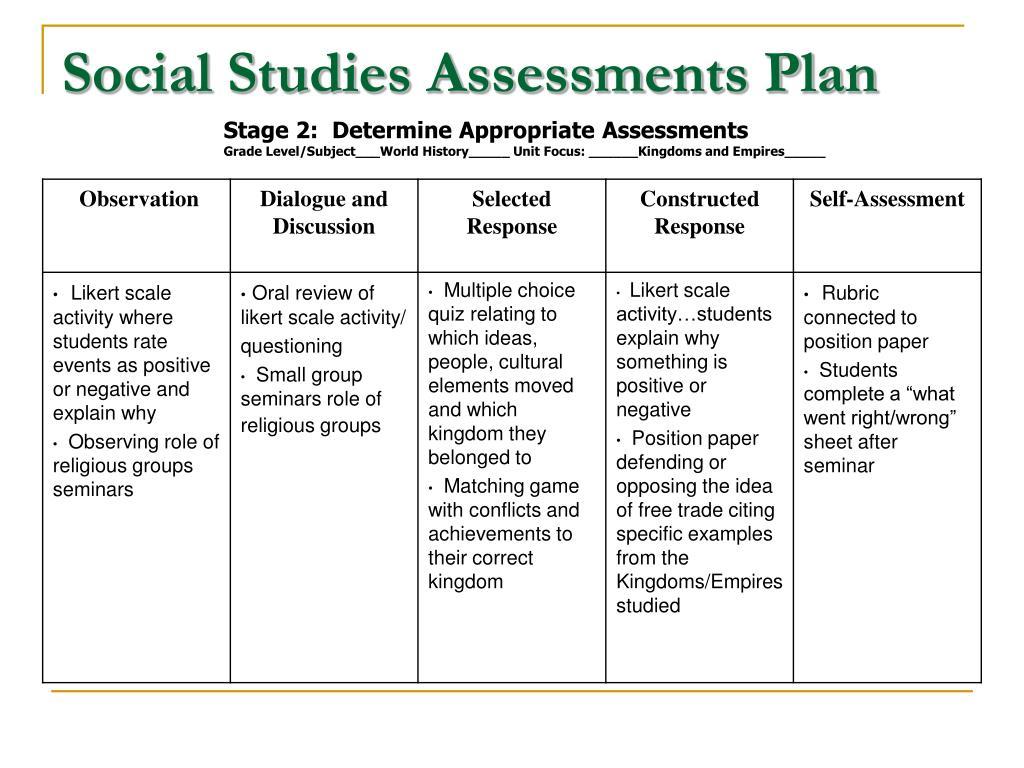 Social Studies Assessments Plan