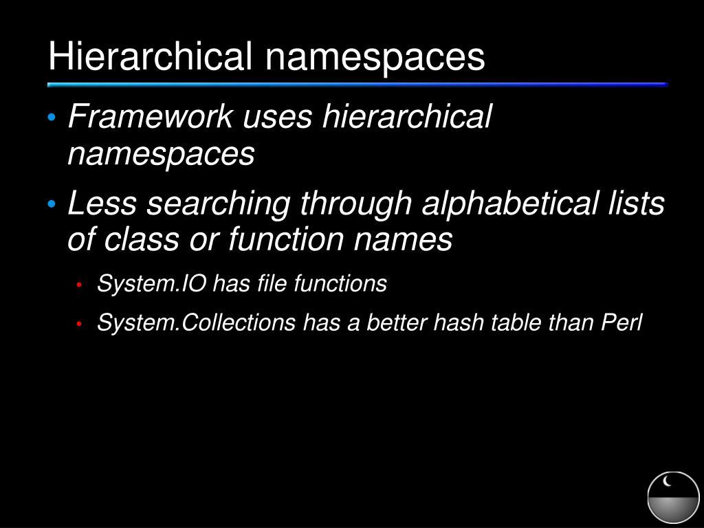 Hierarchical namespaces