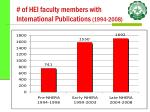 of hei faculty members with international publications 1994 2008