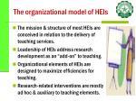 the organizational model of heis