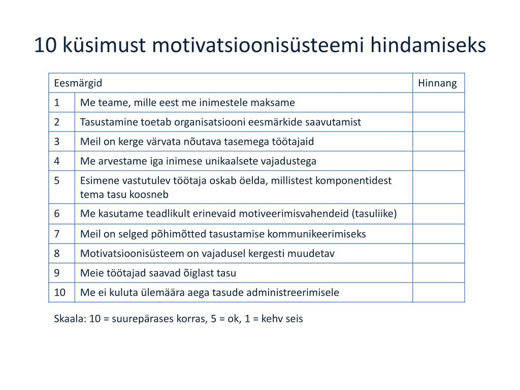 10 küsimust motivatsioonisüsteemi hindamiseks
