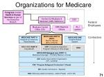 organizations for medicare