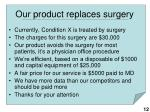 our product replaces surgery