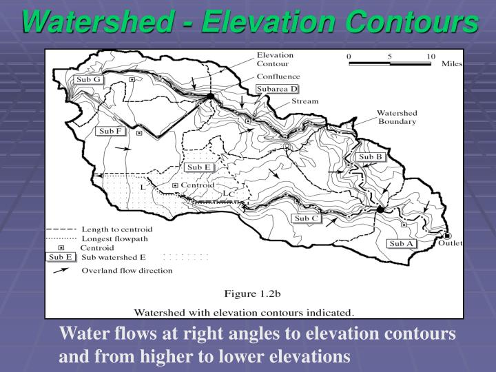 Watershed - Elevation Contours