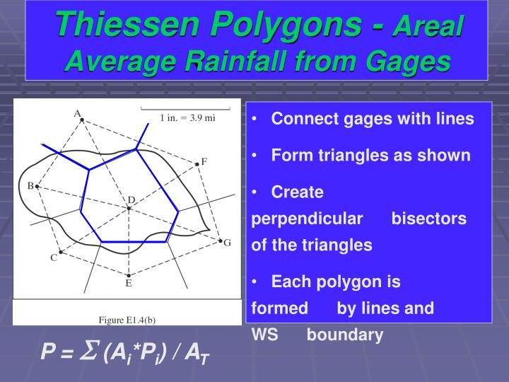 Thiessen Polygons -