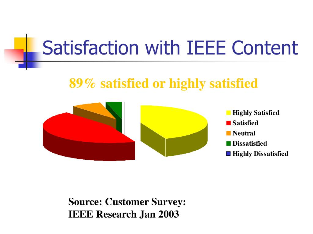Satisfaction with IEEE Content