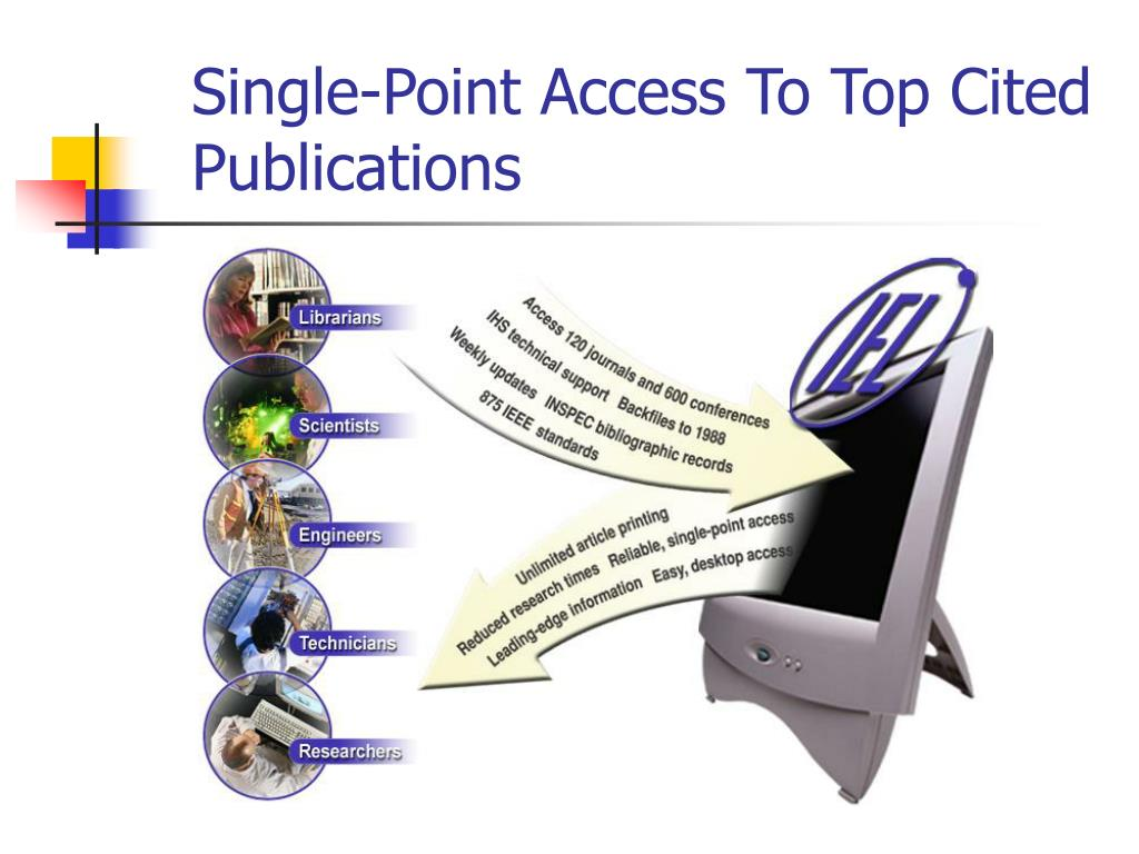 Single-Point Access To Top Cited Publications