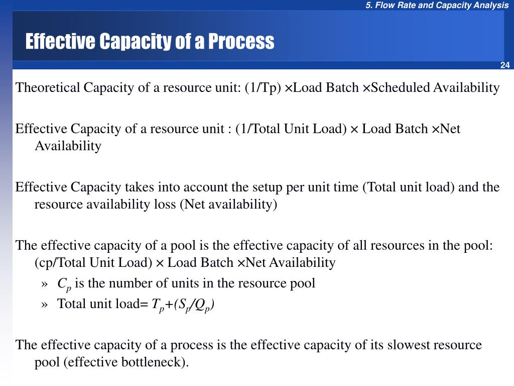 Effective Capacity of a Process