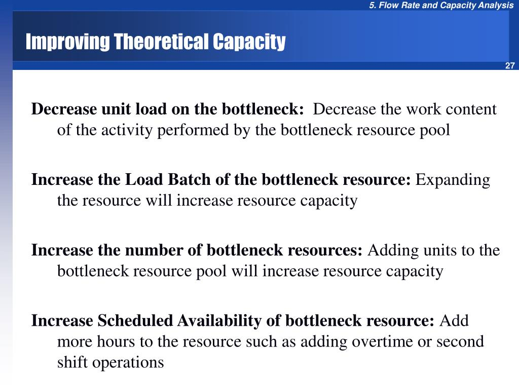 Improving Theoretical Capacity