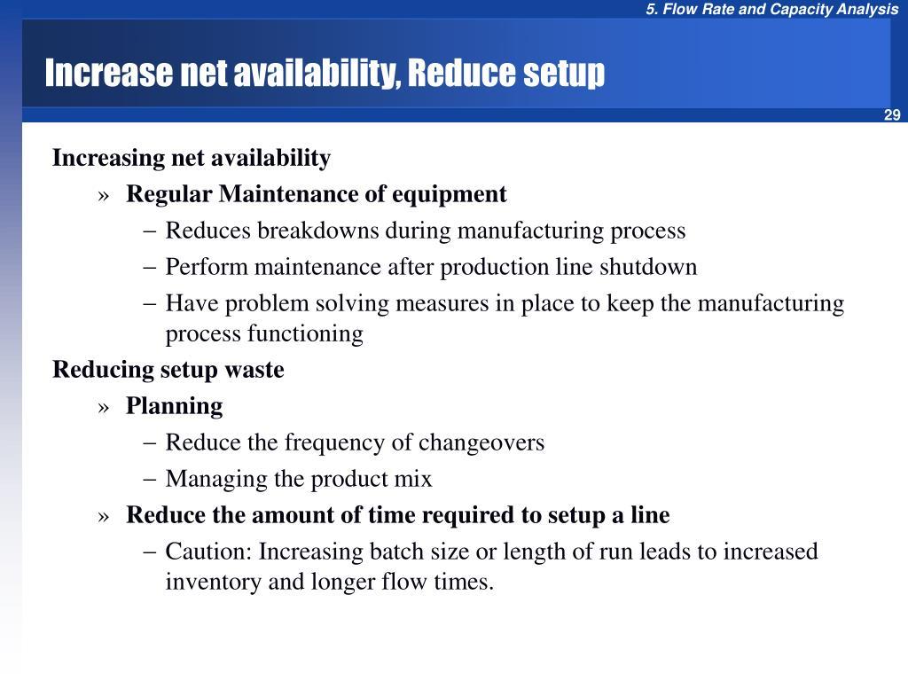 Increase net availability, Reduce setup