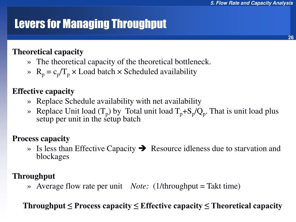 Levers for Managing Throughput