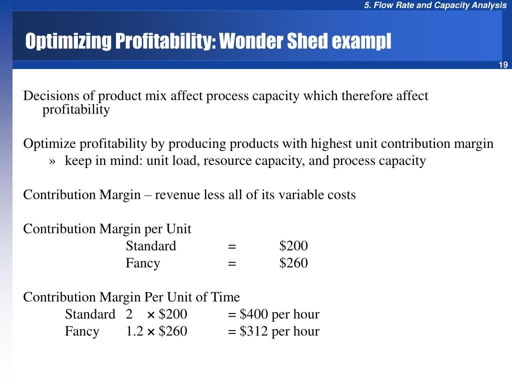 Optimizing Profitability: Wonder Shed exampl