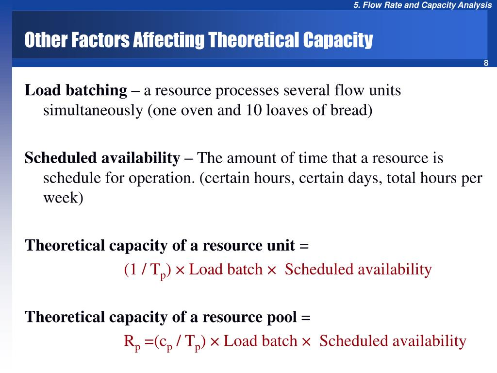 Other Factors Affecting Theoretical Capacity