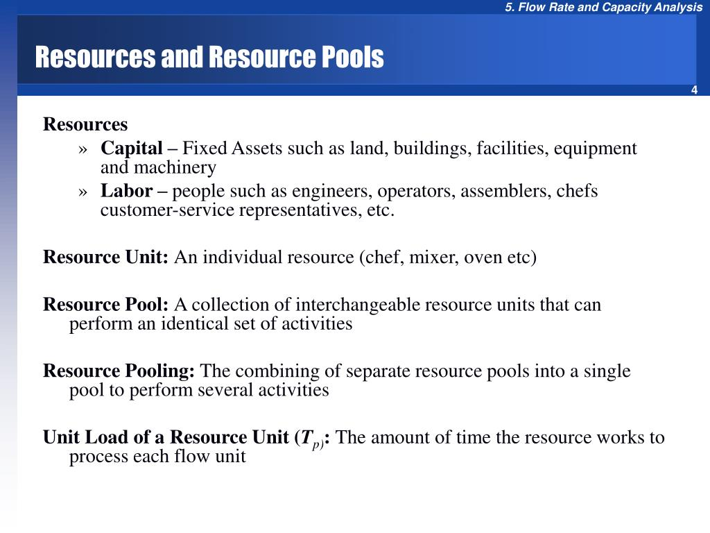 Resources and Resource Pools