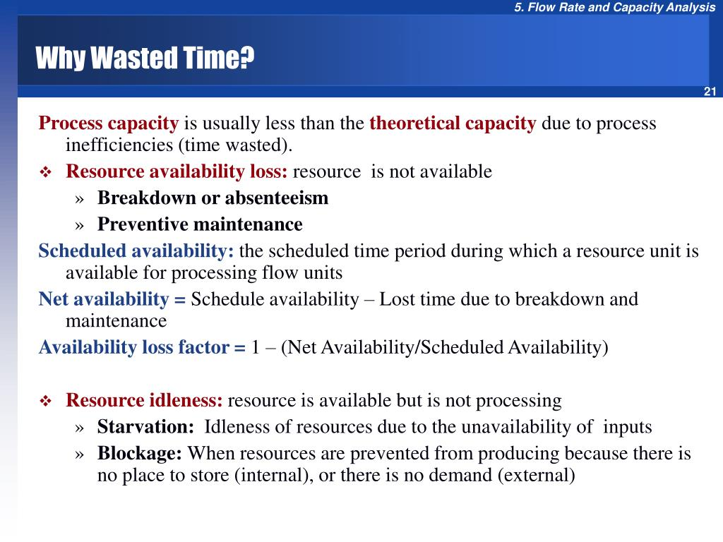 Why Wasted Time?