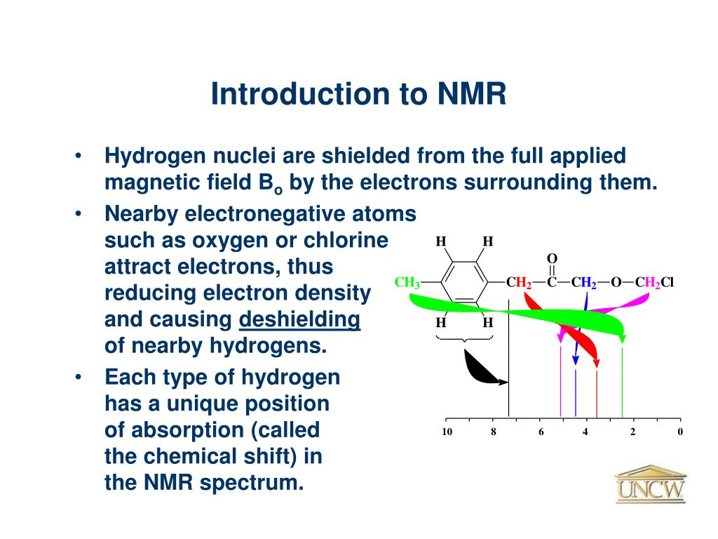 Introduction to NMR
