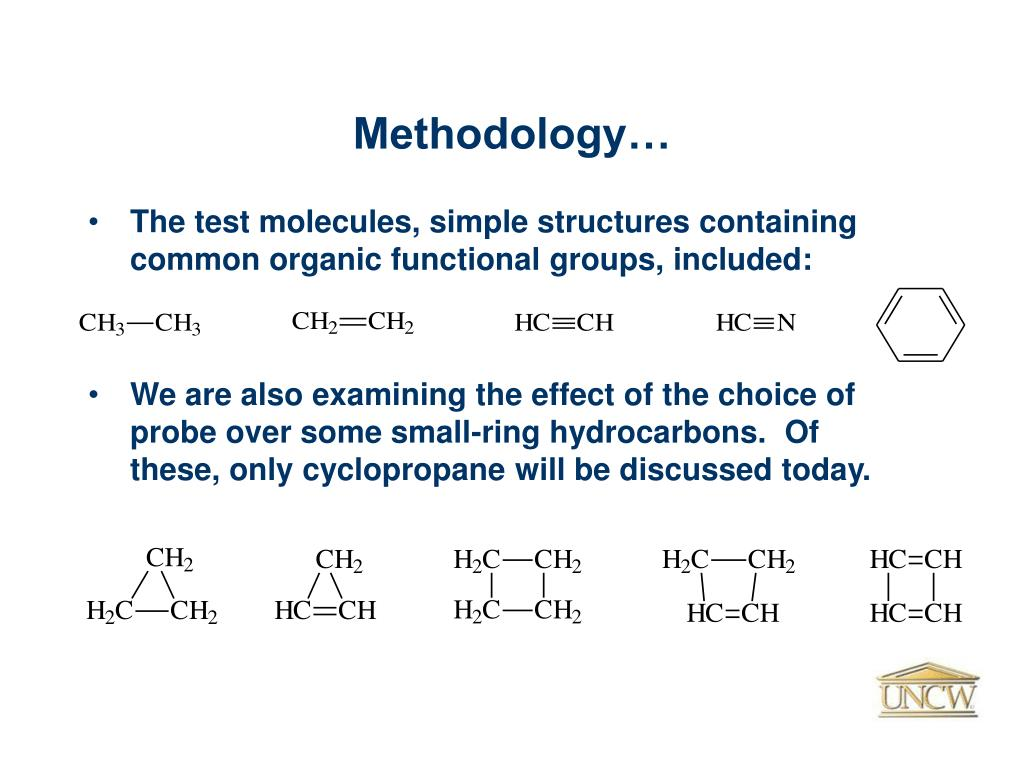 Methodology…