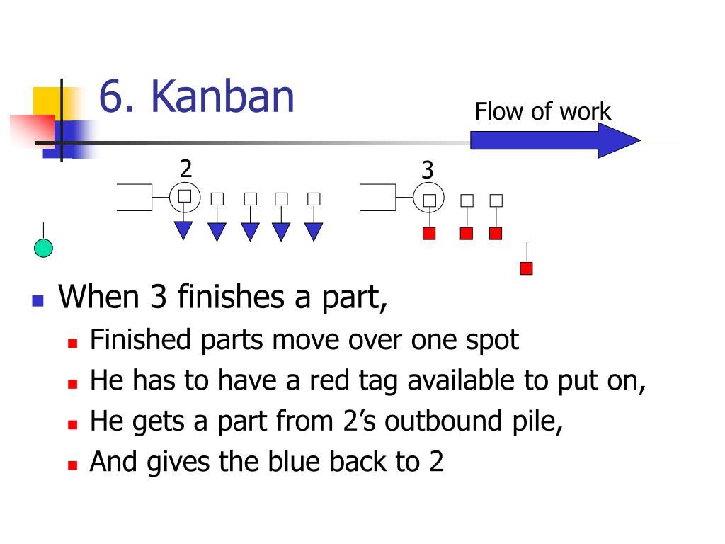 6. Kanban
