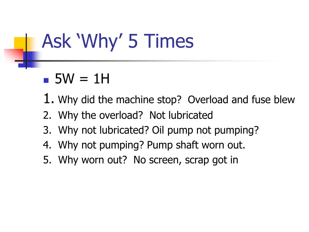Ask 'Why' 5 Times