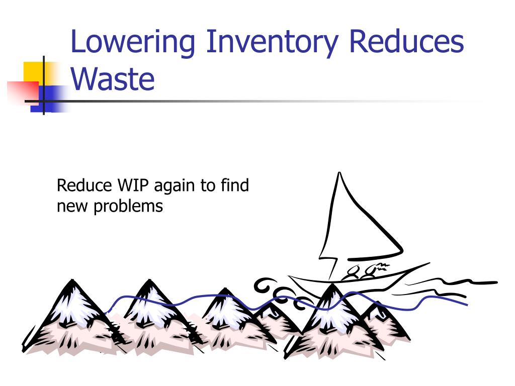 Lowering Inventory Reduces Waste