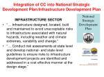 integration of cc into national strategic development plan infrastructure development plan