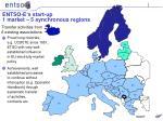 entso e s start up 1 market 5 synchronous regions