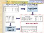 process of anomaly detection17