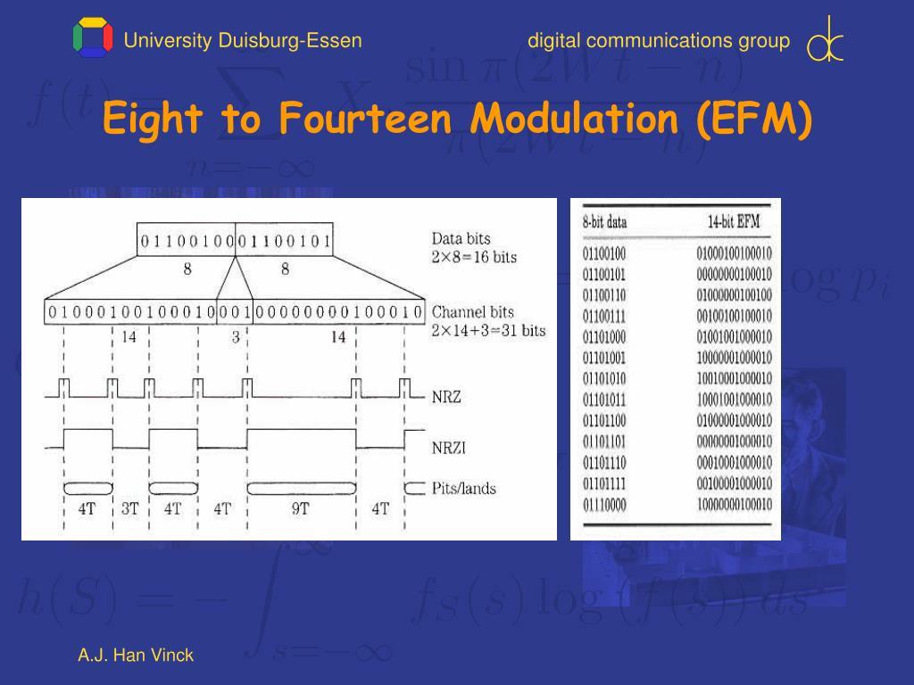 Eight to Fourteen Modulation
