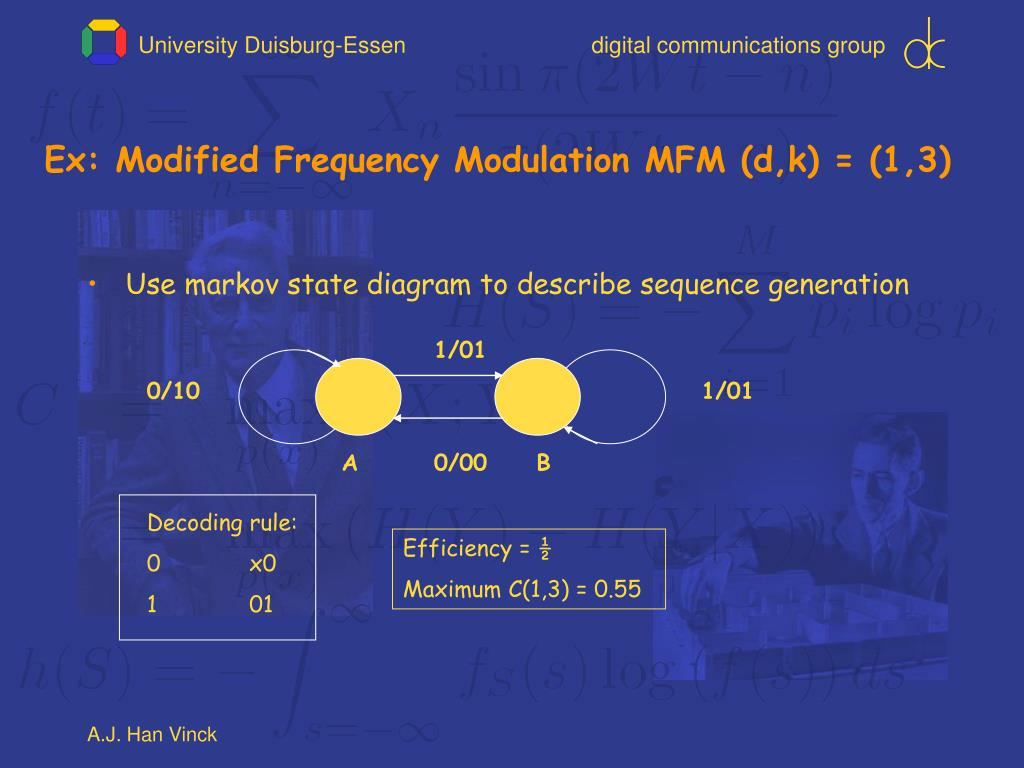 Ex: Modified Frequency Modulation MFM