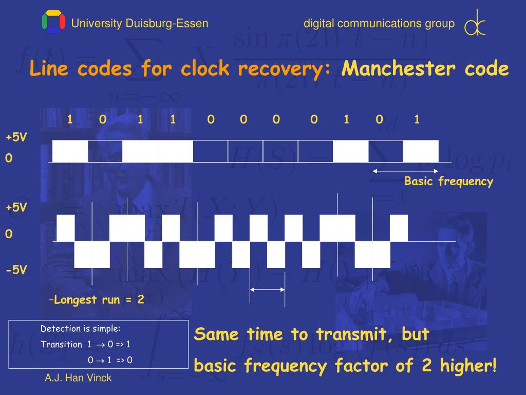 Line codes for clock recovery: