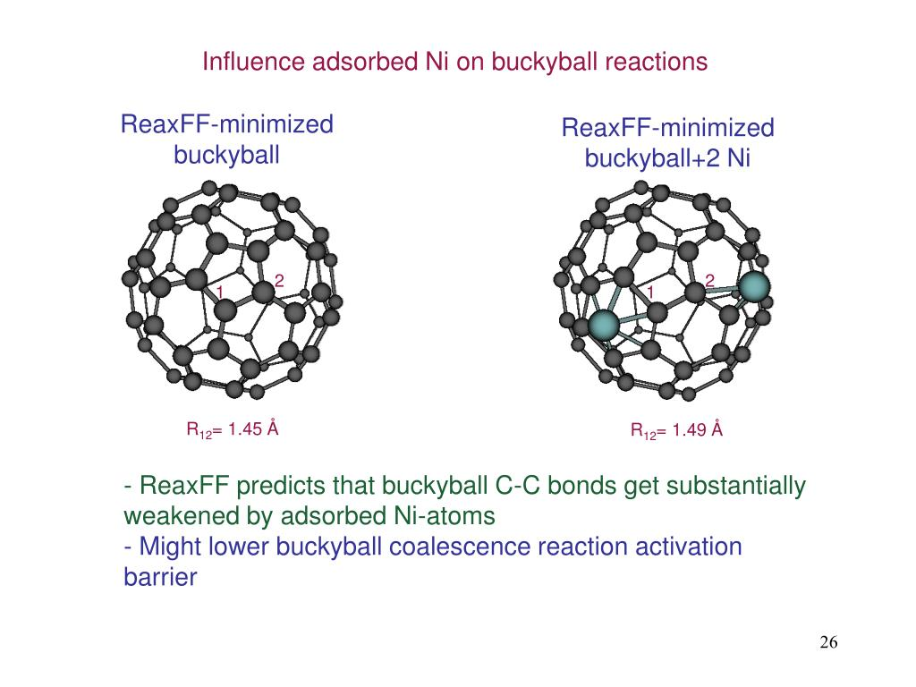 Influence adsorbed Ni on buckyball reactions