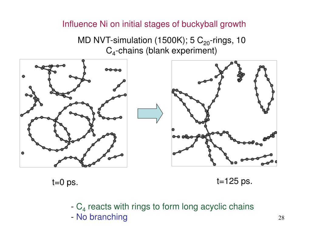 Influence Ni on initial stages of buckyball growth