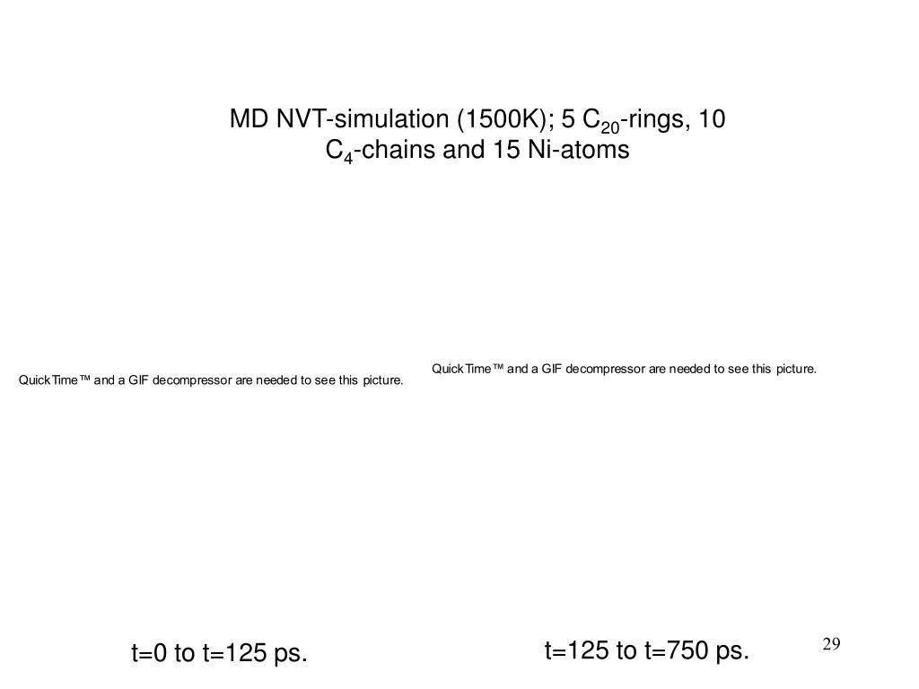 MD NVT-simulation (1500K); 5 C