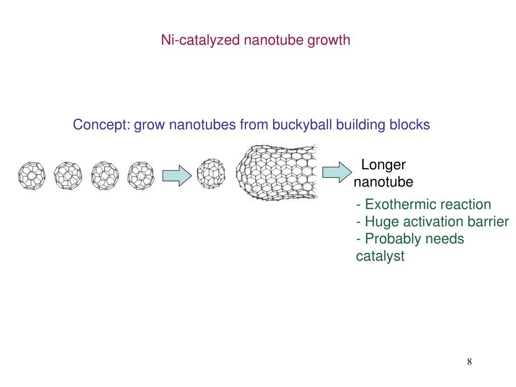 Ni-catalyzed nanotube growth