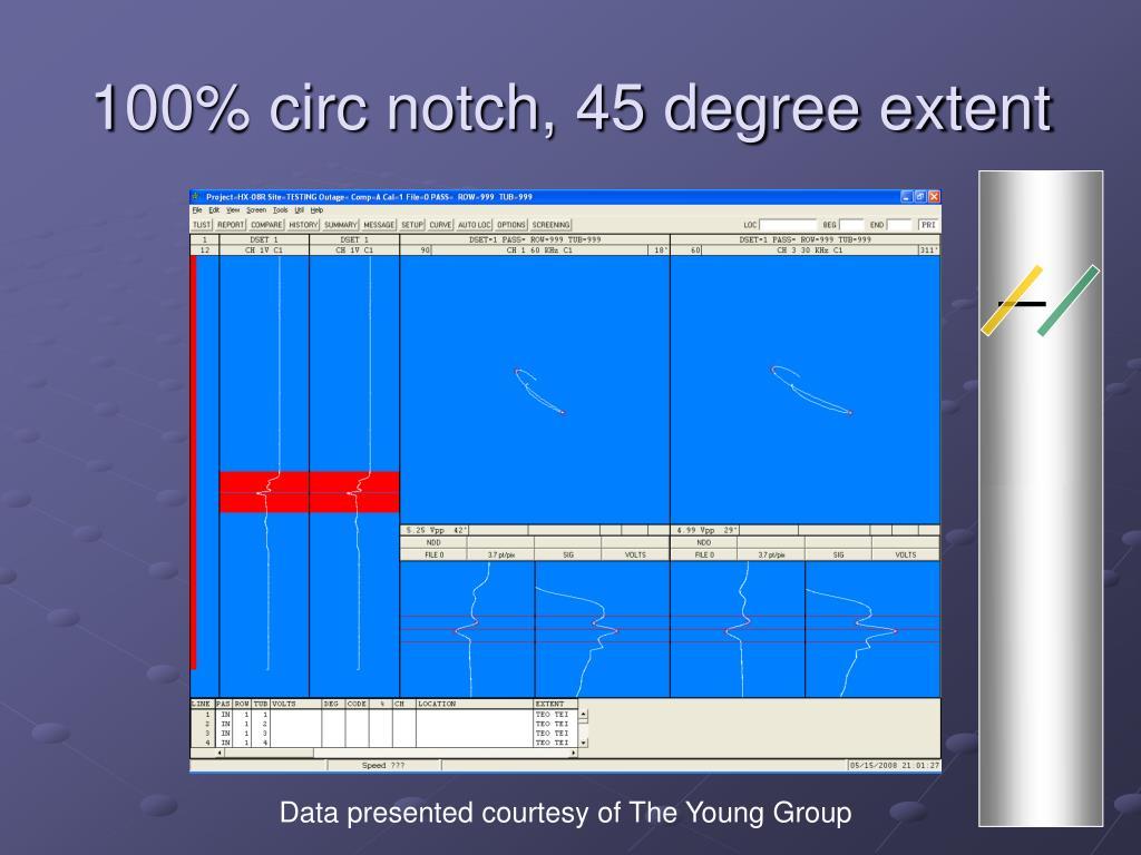 100% circ notch, 45 degree extent