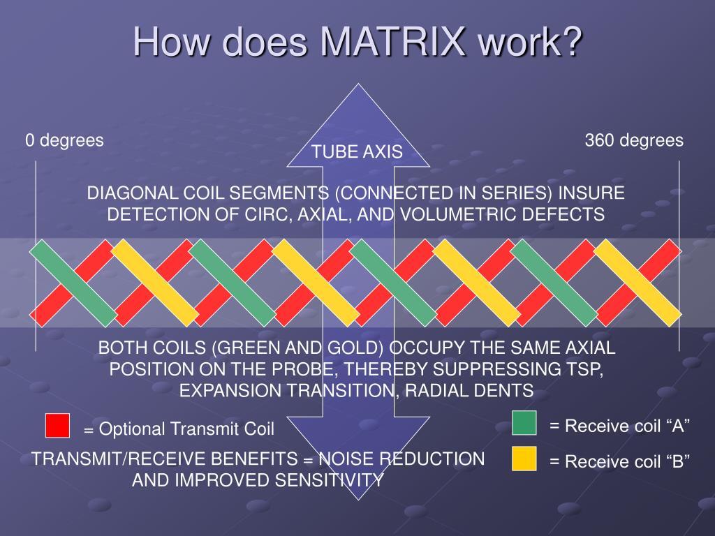 How does MATRIX work?