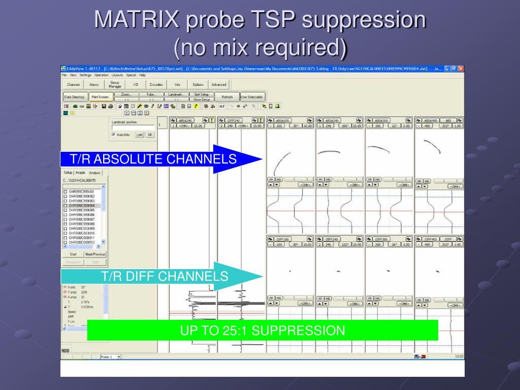 MATRIX probe TSP suppression